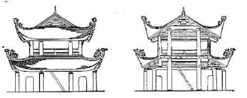 Gác chuông chùa Bút Tháp